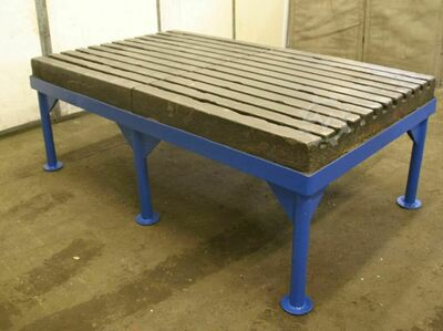 Stolle 2250/1100/H820 mm
