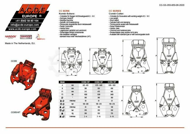 ACDE Europe® CC Serie | 29 - 725 kg | 2-16 T |