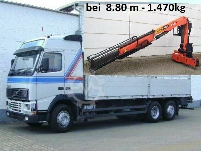 Sonstige/Other Andere FH New 12 420 6x2 FH New 12 420 6x2, Baust