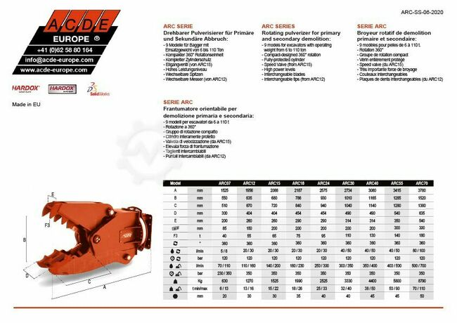 ACDE Europe® ARC Serie|630-8790 kg |6-110 T|